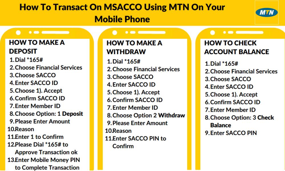MTN MSACCO